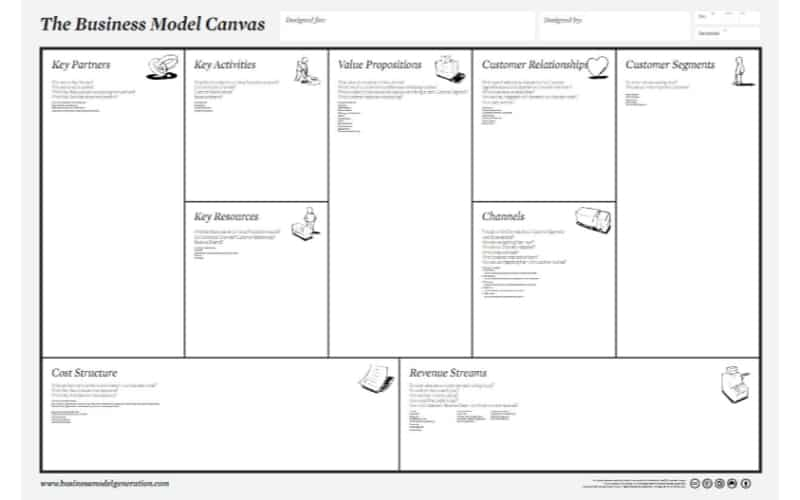 Business Model Canvas Apps